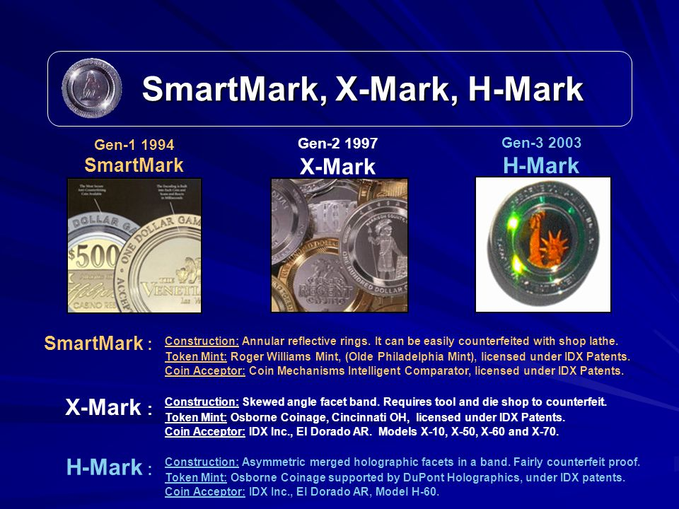SmartMark, X-Mark, H-Mark SmartMark, X-Mark, H-Mark Gen-1 1994 SmartMark SmartMark : Construction: Annular reflective rings. It can be easily counterf