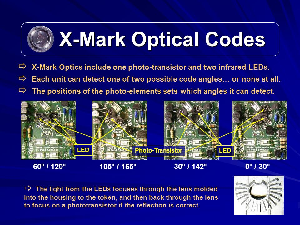 X-Mark Optical Codes X-Mark Optical Codes  X-Mark Optics include one photo-transistor and two infrared LEDs.