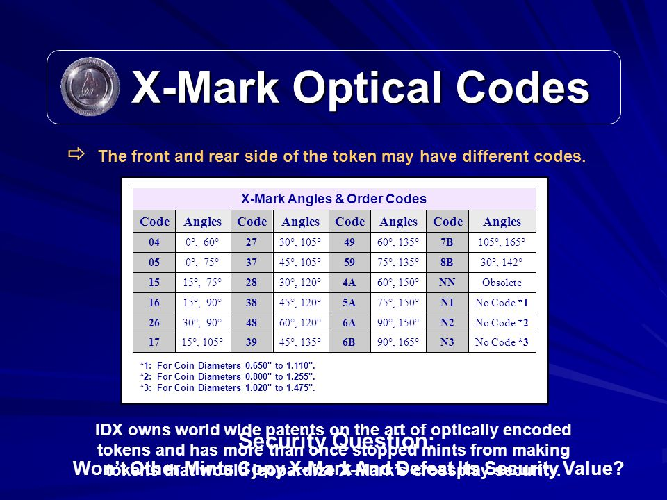 X-Mark Optical Codes X-Mark Optical Codes  The front and rear side of the token may have different codes.