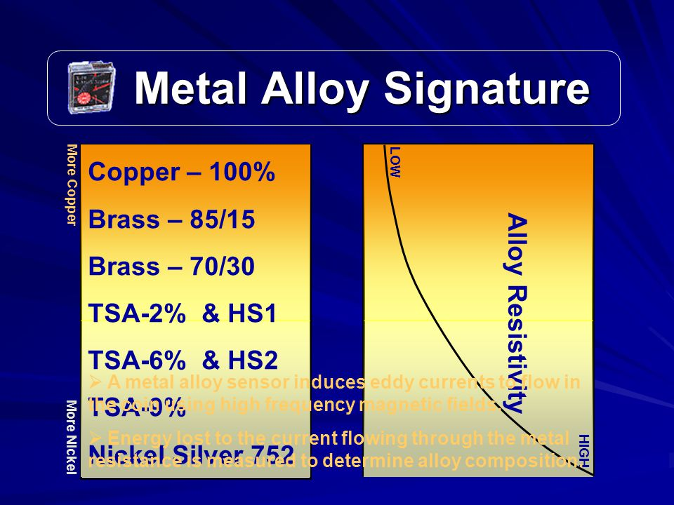 Metal Alloy Signature Metal Alloy Signature Copper – 100% Brass – 85/15 Brass – 70/30 TSA-2% & HS1 TSA-6% & HS2 TSA-9% Nickel Silver 752 More Nickel More Copper Alloy Resistivity HIGH LOW  A metal alloy sensor induces eddy currents to flow in the coin using high frequency magnetic fields.