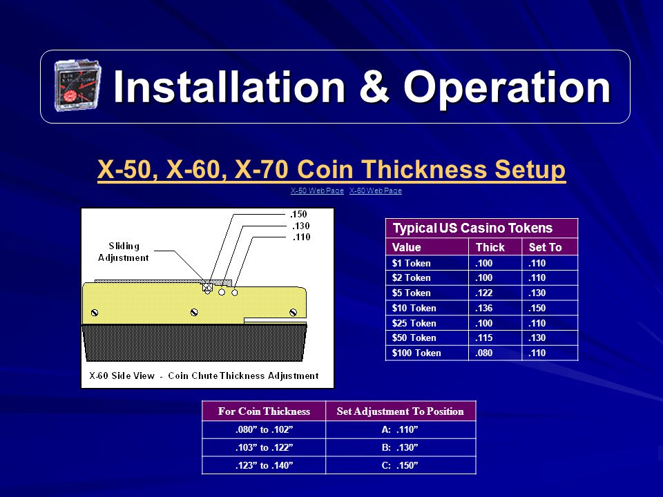 Installation & Operation Installation & Operation X-50, X-60, X-70 Coin Thickness Setup For Coin ThicknessSet Adjustment To Position.080 to.102 A:.110 .103 to.122 B:.130 .123 to.140 C:.150 Typical US Casino Tokens ValueThickSet To $1 Token.100.110 $2 Token.100.110 $5 Token.122.130 $10 Token.136.150 $25 Token.100.110 $50 Token.115.130 $100 Token.080.110 X-50 Web PageX-50 Web Page X-60 Web PageX-60 Web Page