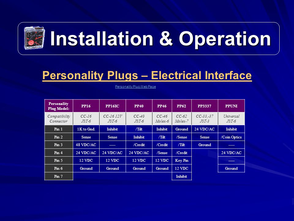 Installation & Operation Installation & Operation Personality Plugs – Electrical Interface Personality Plug Web Page Personality Plug Model: PP16PP16ICPP40PP46PP62PP3337PPUNI Compatibility Connector CC-16 JST-6 CC-16 12V JST-6 CC-40 JST-6 CC-46 Molex-6 CC-62 Molex-7 CC-33,-37 JST-3 Universal JST-6 Pin 11K to Gnd.Inhibit/TiltInhibitGround24 VDC/ACInhibit Pin 2Sense Inhibit/Tilt/SenseSense/Coin Optics Pin 348 VDC/AC-----/Credit /TiltGround----- Pin 424 VDC/AC /Sense/Credit 24 VDC/AC Pin 512 VDC Key Pin ----- Pin 6Ground 12 VDC Ground Pin 7Inhibit