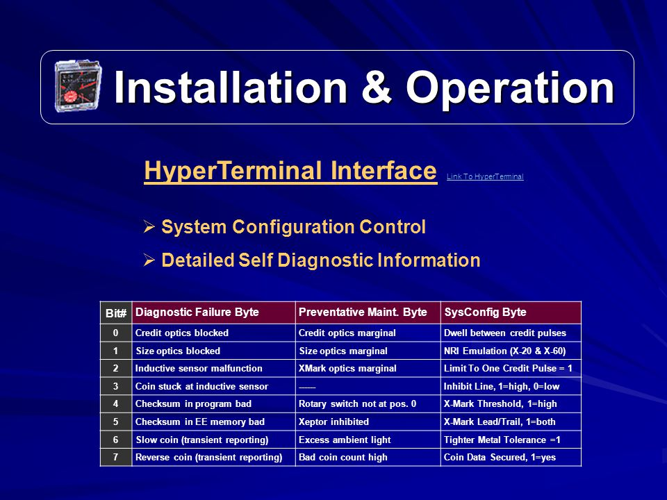 Installation & Operation Installation & Operation HyperTerminal Interface Link To HyperTerminal Link To HyperTerminal Bit# Diagnostic Failure BytePreventative Maint.