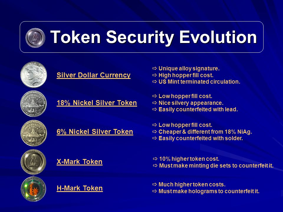 Token Security Evolution Token Security Evolution Silver Dollar Currency  Unique alloy signature.