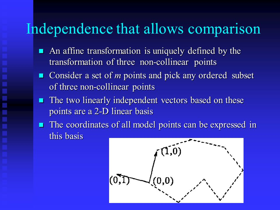 Independence that allows comparison An affine transformation is uniquely defined by the transformation of three non-collinear points An affine transformation is uniquely defined by the transformation of three non-collinear points Consider a set of m points and pick any ordered subset of three non-collinear points Consider a set of m points and pick any ordered subset of three non-collinear points The two linearly independent vectors based on these points are a 2-D linear basis The two linearly independent vectors based on these points are a 2-D linear basis The coordinates of all model points can be expressed in this basis The coordinates of all model points can be expressed in this basis