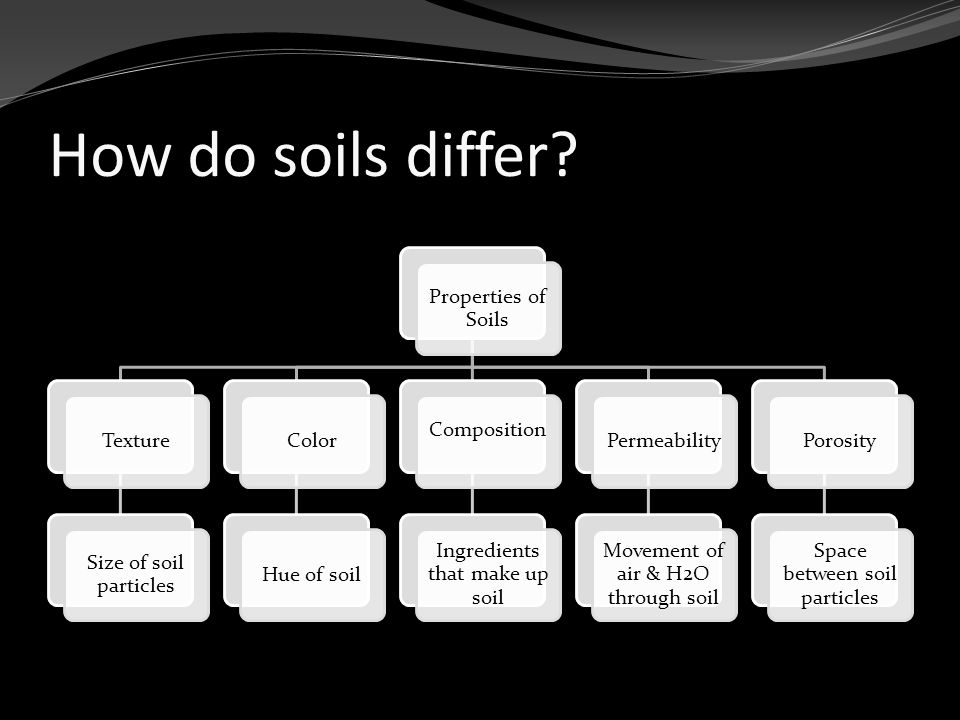 How do soils differ.