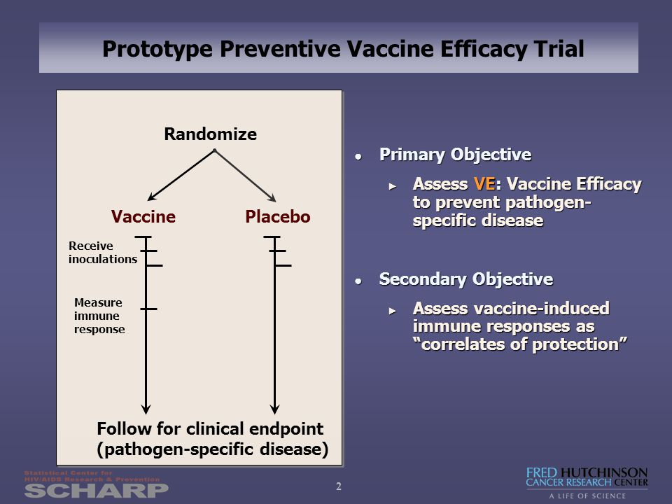 33 Prentice (1989, Stats Med) Definition and Operational Criteria for a Statistical SoP Definition: A statistical SoP is an immunologic measurement satisfying: Definition: A statistical SoP is an immunologic measurement satisfying: 1.Vaccination impacts the immunological marker 2.The immunological marker is a CoR in each of the vaccine and placebo groups 3.The relationship between the immunological marker and the clinical endpoint rate is the same in the vaccine and placebo groups  I.e., after accounting for the marker, vaccine/placebo assignment contains no information about clinical risk  Interpretation: All of the vaccine effect on the clinical endpoint is mediated through the marker