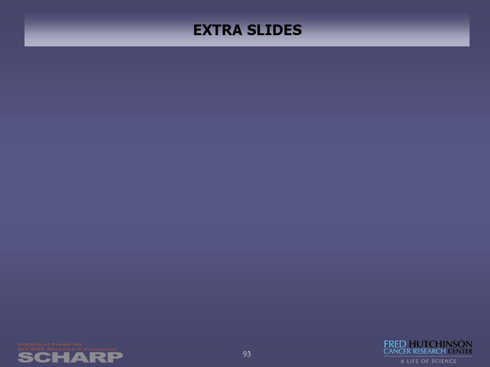93 EXTRA SLIDES