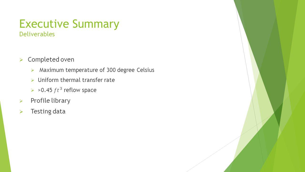 Executive Summary Deliverables