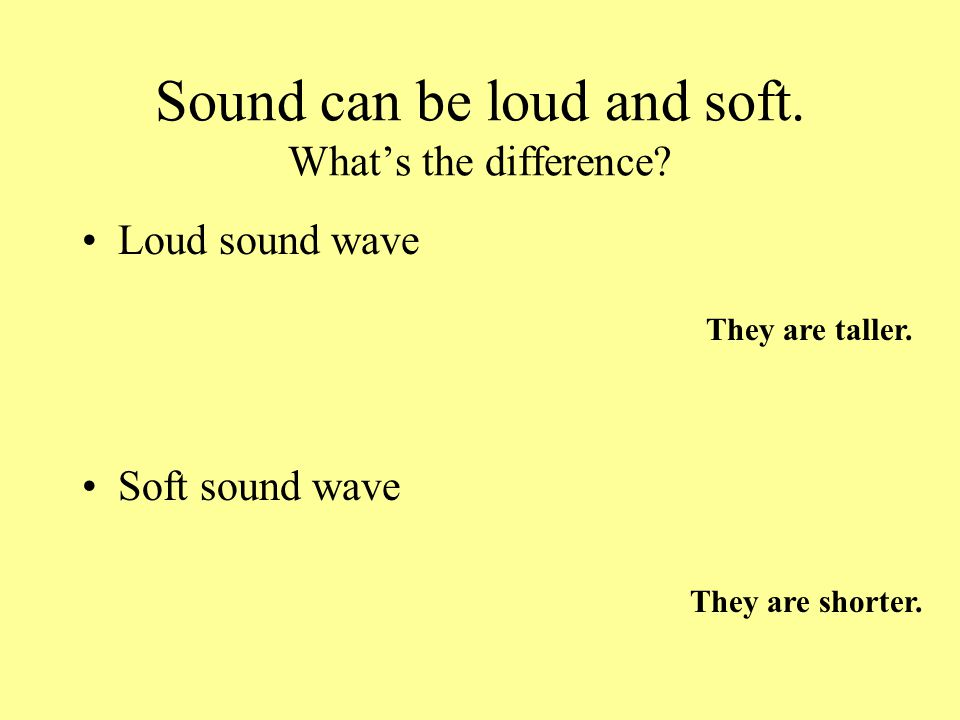 Sound Moves in Waves. What does a wave look like on the ocean.