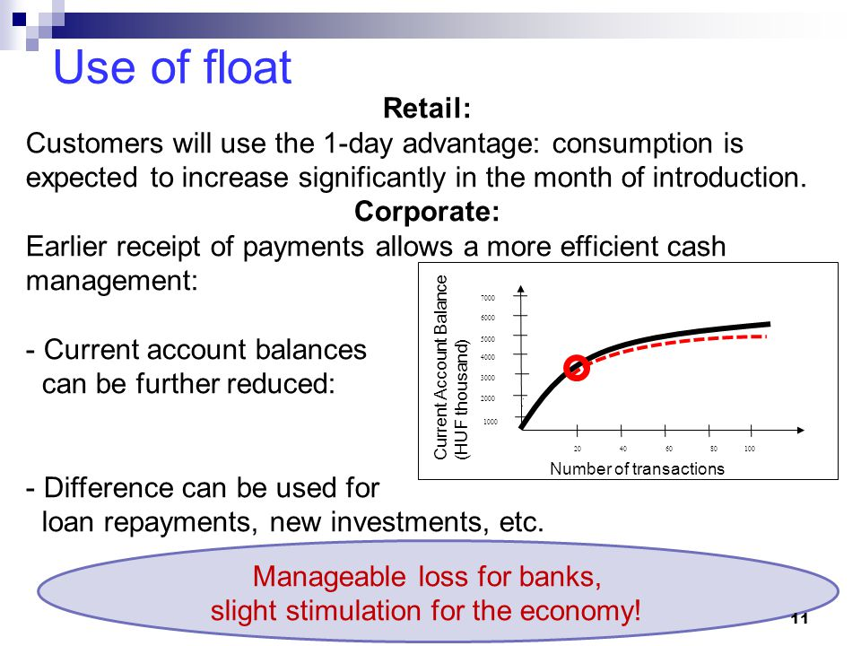 Use of float 11 Retail: Customers will use the 1-day advantage: consumption is expected to increase significantly in the month of introduction.