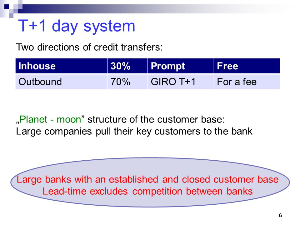 "T+1 day system 6 Two directions of credit transfers: ""Planet - moon structure of the customer base: Large companies pull their key customers to the bank Large banks with an established and closed customer base Lead-time excludes competition between banks Inhouse30%PromptFree Outbound70%GIRO T+1For a fee"