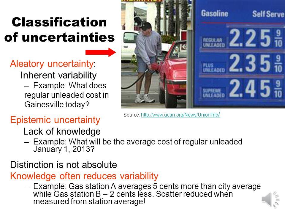 Modeling uncertainty (Oberkampf et al.).