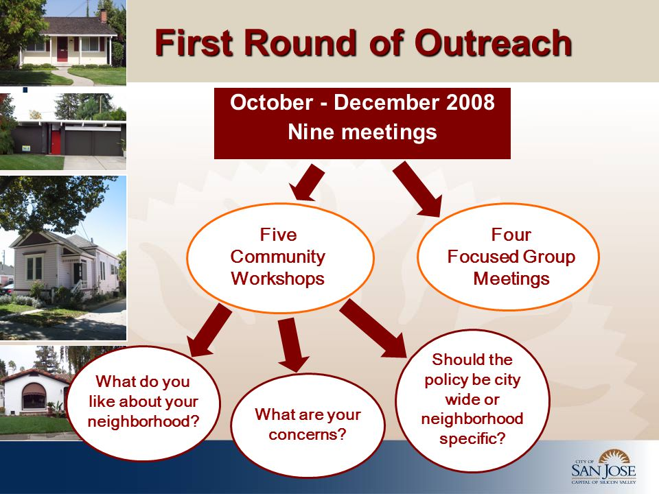 Outreach Results Residents of Older Neighborhoods Residents of Newer/rural Neighborhoods Bulk and Scale Architectural Style and Design Loss of Fabric Open Space
