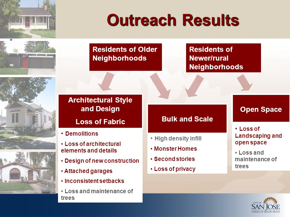 Outreach Results 3.Should policy be city wide or neighborhood specific.