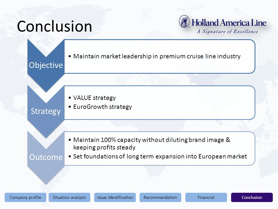 Conclusion Objective Maintain market leadership in premium cruise line industry Strategy VALUE strategy EuroGrowth strategy Outcome Maintain 100% capacity without diluting brand image & keeping profits steady Set foundations of long term expansion into European market ConclusionRecommendationIssue identificationSituation analysisCompany profileFinancial