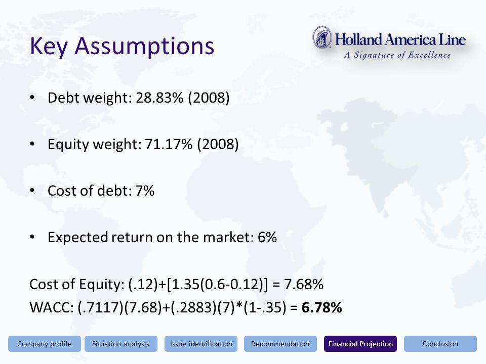 Key Assumptions Debt weight: 28.83% (2008) Equity weight: 71.17% (2008) Cost of debt: 7% Expected return on the market: 6% Cost of Equity: (.12)+[1.35(0.6-0.12)] = 7.68% WACC: (.7117)(7.68)+(.2883)(7)*(1-.35) = 6.78% Financial ProjectionRecommendationIssue identificationSituation analysisCompany profile