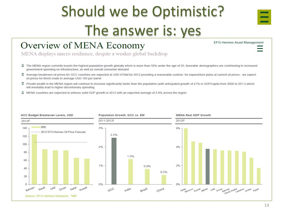 Should we be Optimistic? The answer is: yes 14