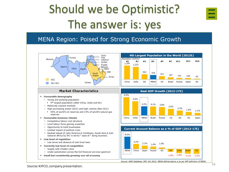 Should we be Optimistic? The answer is: yes 16 Source: KIPCO, company presentation.