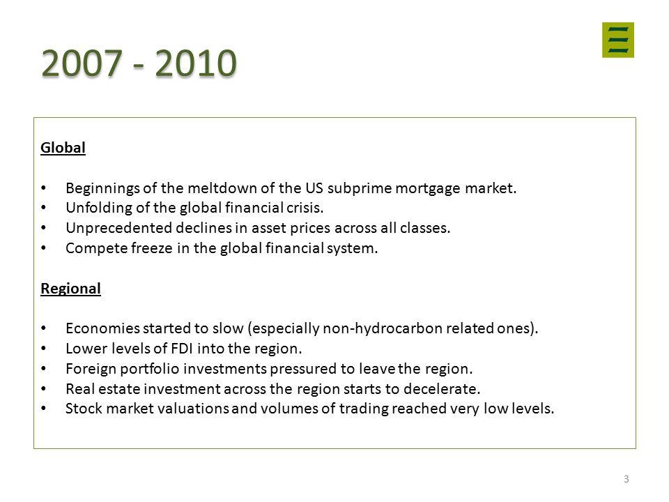 2007 - 2010 Global Beginnings of the meltdown of the US subprime mortgage market.
