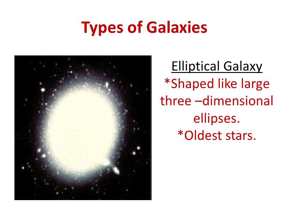 Types of Galaxies Elliptical Galaxy *Shaped like large three –dimensional ellipses. *Oldest stars.