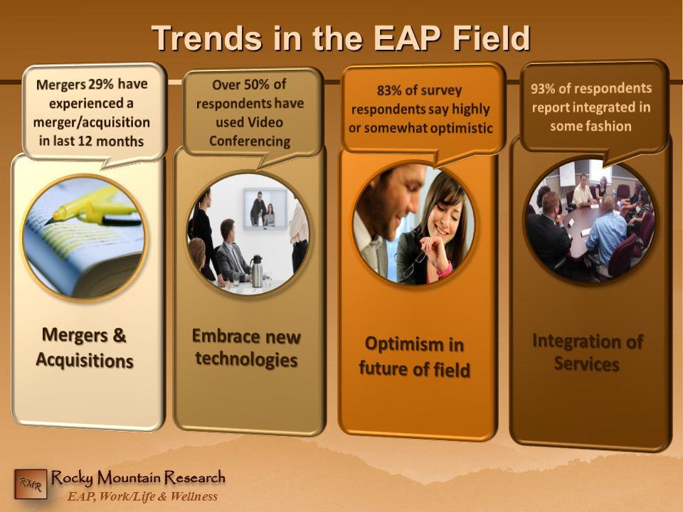 EAP, Work/Life & Wellness Trends in the EAP Field