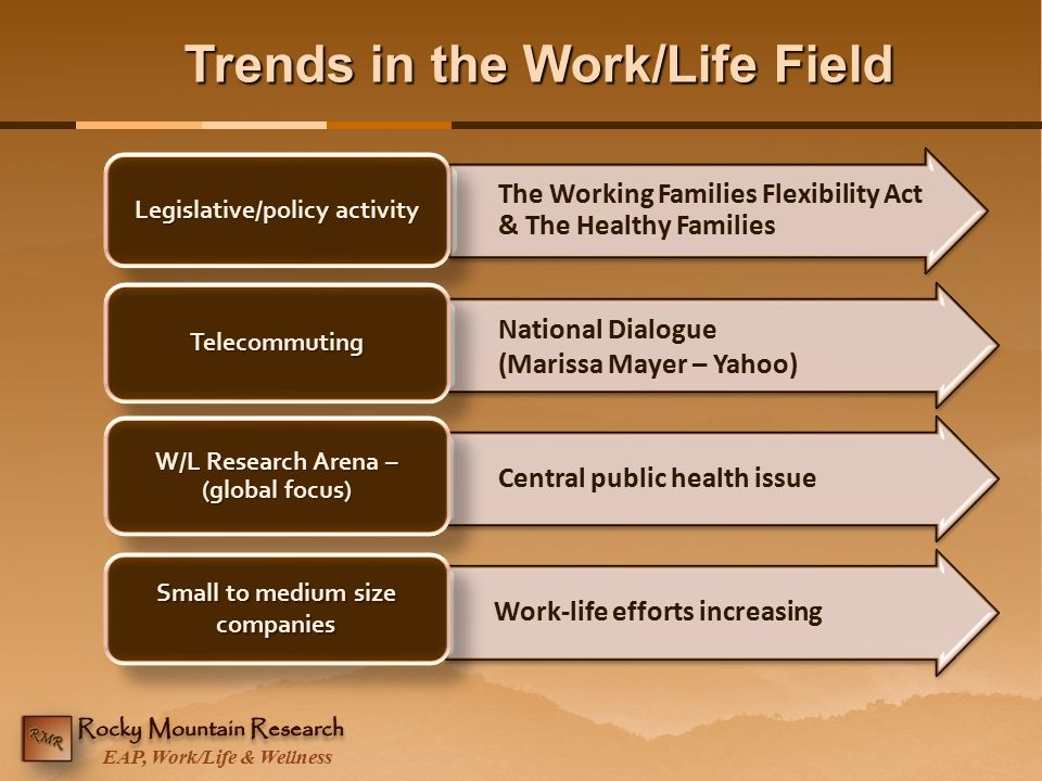 EAP, Work/Life & Wellness Trends in the Work/Life Field The Working Families Flexibility Act & The Healthy Families National Dialogue (Marissa Mayer –