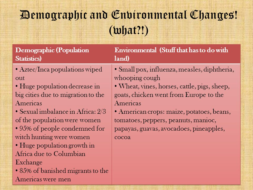Demographic and Environmental Changes! (what !)