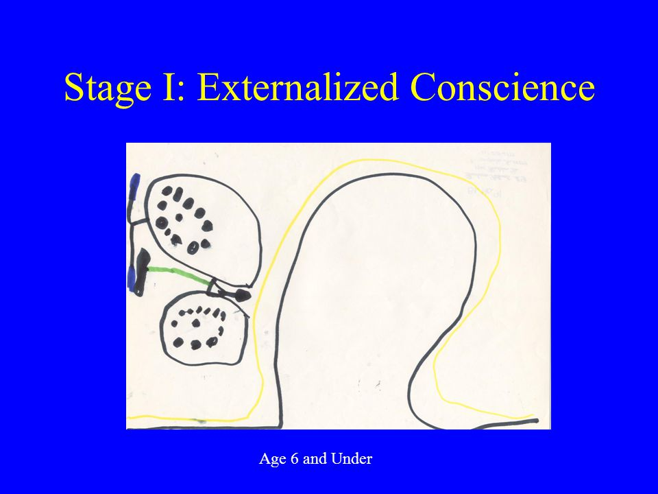 Stage I: Externalized Conscience Age 6 and Under
