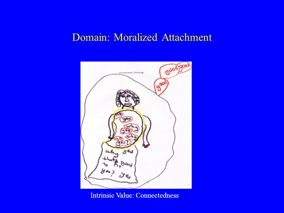 Domain: Moralized Attachment Intrinsic Value: Connectedness