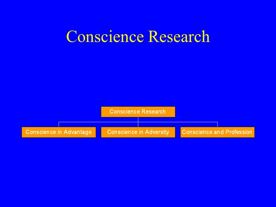 Conscience in Advantage Subjects: Children and Adolescents –ages 5-17 –early and middle 1980's –cross-sectional study –screened for psychopathology Measure: Stilwell Conscience Interview (SCI)