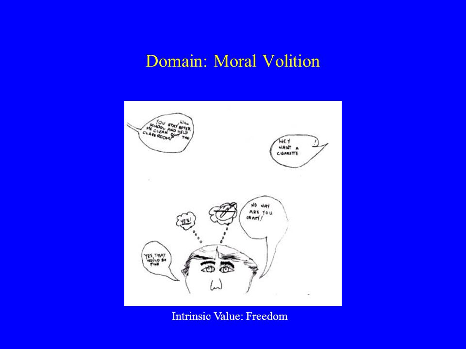 Domain: Moral Volition Intrinsic Value: Freedom