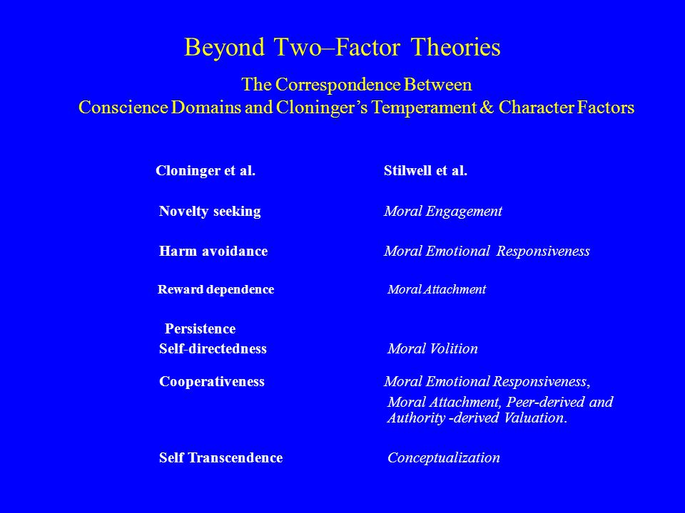 Beyond Two–Factor Theories Cloninger et al.Stilwell et al.