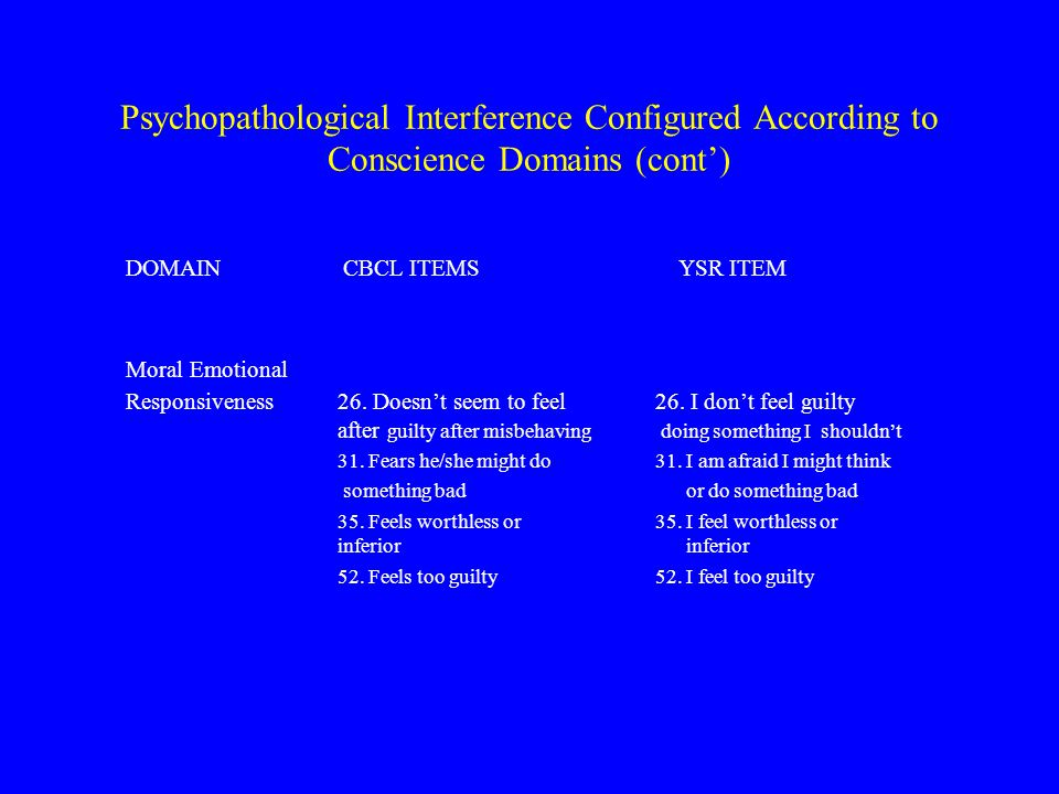 Psychopathological Interference Configured According to Conscience Domains (cont') DOMAIN CBCL ITEMS YSR ITEM Moral Emotional Responsiveness26. Doesn'