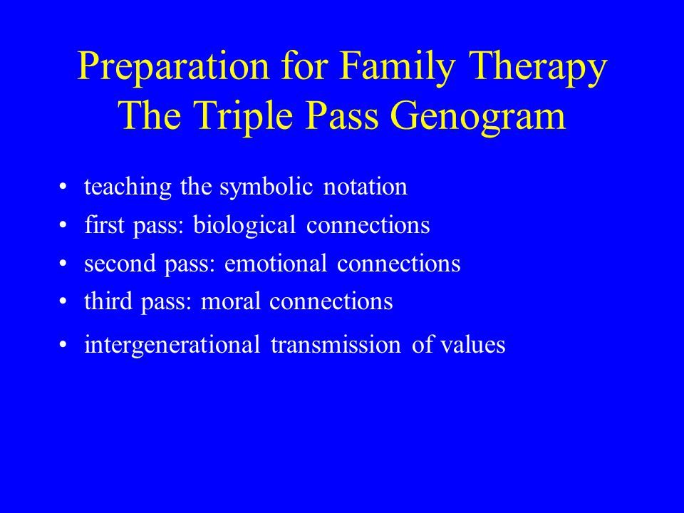 Preparation for Family Therapy The Triple Pass Genogram teaching the symbolic notation first pass: biological connections second pass: emotional connections third pass: moral connections intergenerational transmission of values