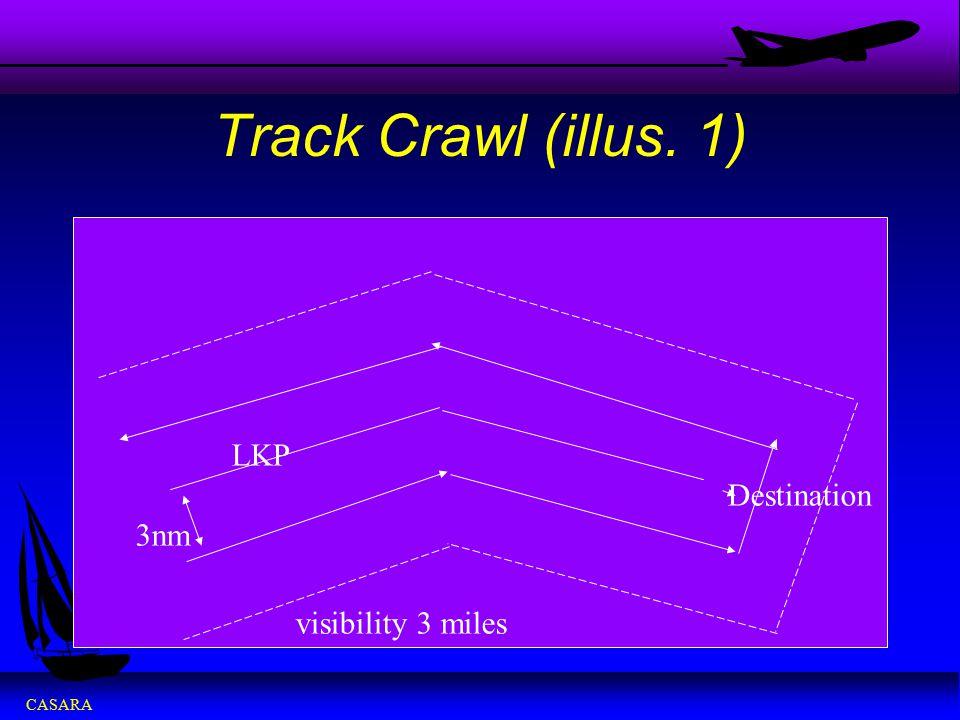 CASARA Track Crawl (illus. 1) Destination LKP 3nm visibility 3 miles