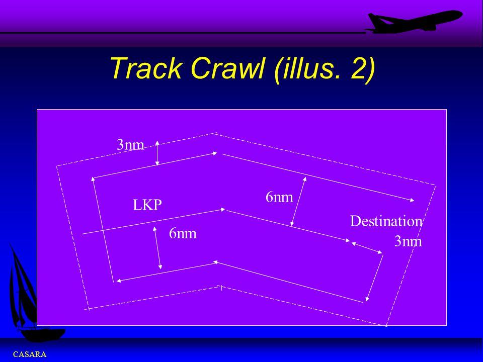 CASARA Track Crawl (illus. 2) Destination 6nm LKP 3nm