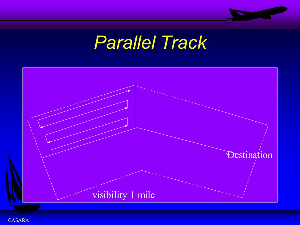 CASARA Parallel Track Destination visibility 1 mile
