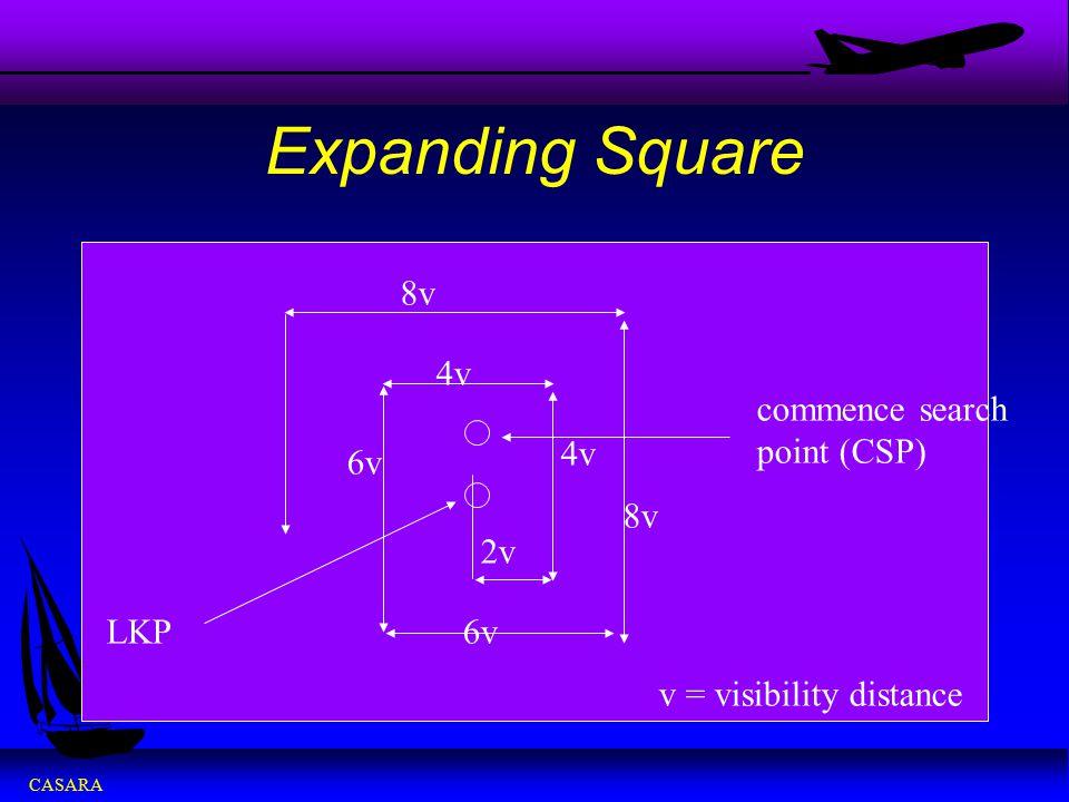 CASARA Expanding Square commence search point (CSP) LKP 4v 6v 4v 6v 8v v = visibility distance 2v