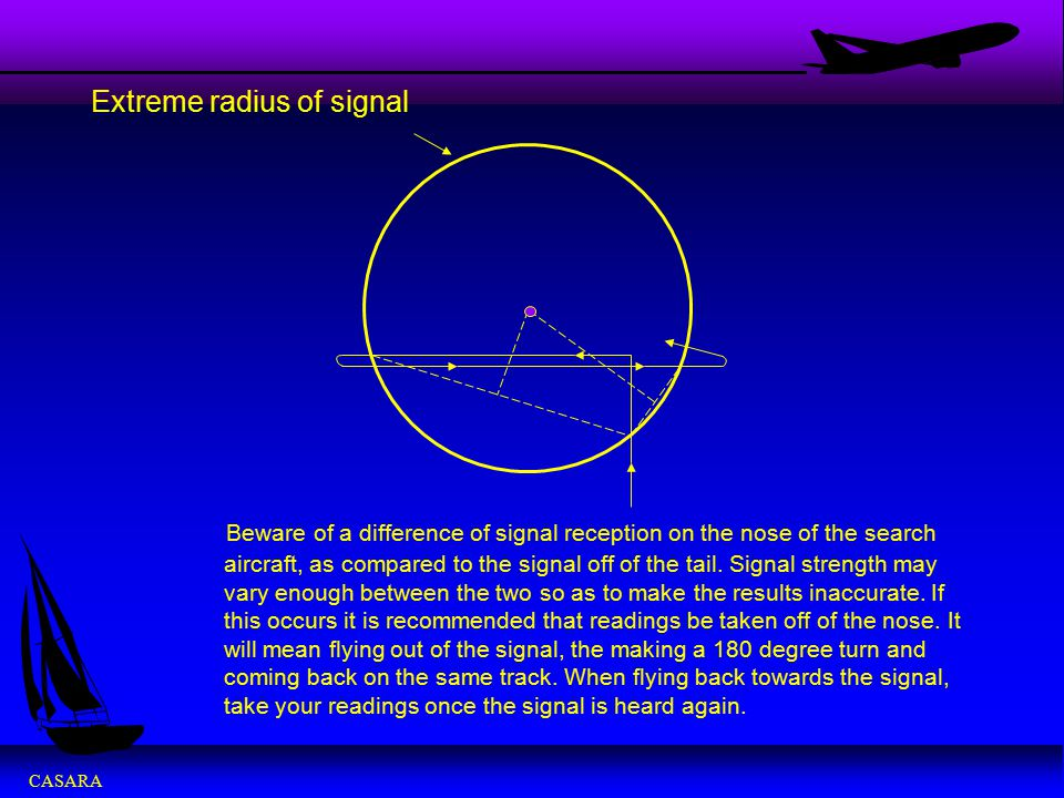 CASARA Extreme radius of signal Beware of a difference of signal reception on the nose of the search aircraft, as compared to the signal off of the ta