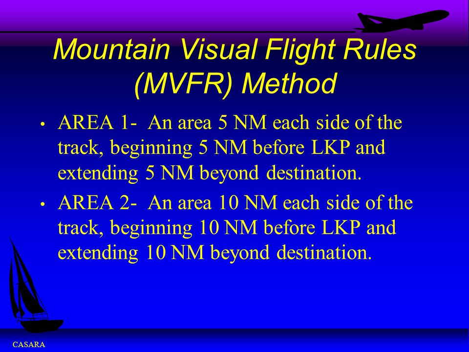CASARA Creeping Line Ahead CSP 2v boundary search area 1v flight planned track