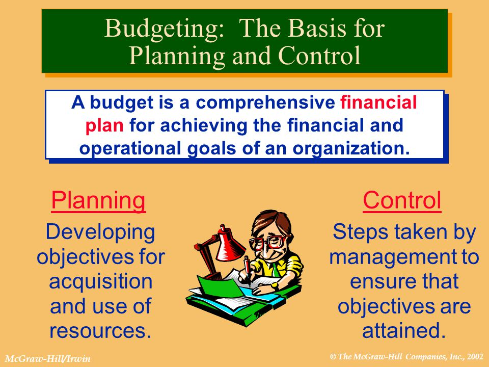 © The McGraw-Hill Companies, Inc., 2002 McGraw-Hill/Irwin Control Steps taken by management to ensure that objectives are attained.