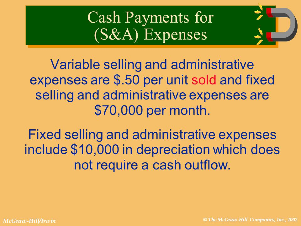 © The McGraw-Hill Companies, Inc., 2002 McGraw-Hill/Irwin Variable selling and administrative expenses are $.50 per unit sold and fixed selling and administrative expenses are $70,000 per month.