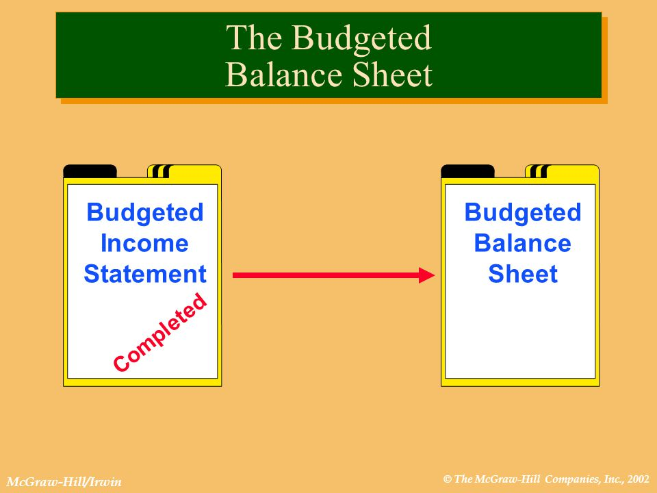 © The McGraw-Hill Companies, Inc., 2002 McGraw-Hill/Irwin Budgeted Balance Sheet Completed Budgeted Income Statement The Budgeted Balance Sheet