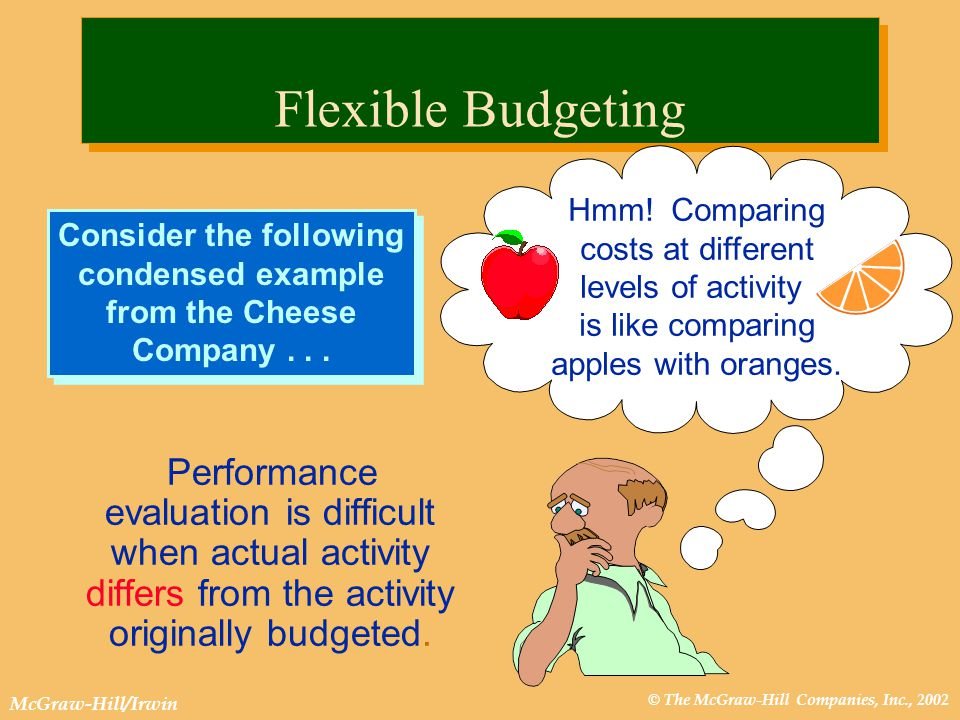 © The McGraw-Hill Companies, Inc., 2002 McGraw-Hill/Irwin Performance evaluation is difficult when actual activity differs from the activity originally budgeted.