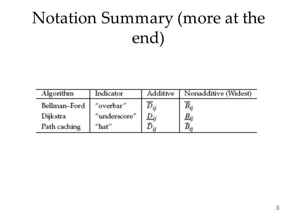 3 Notation Summary (more at the end)
