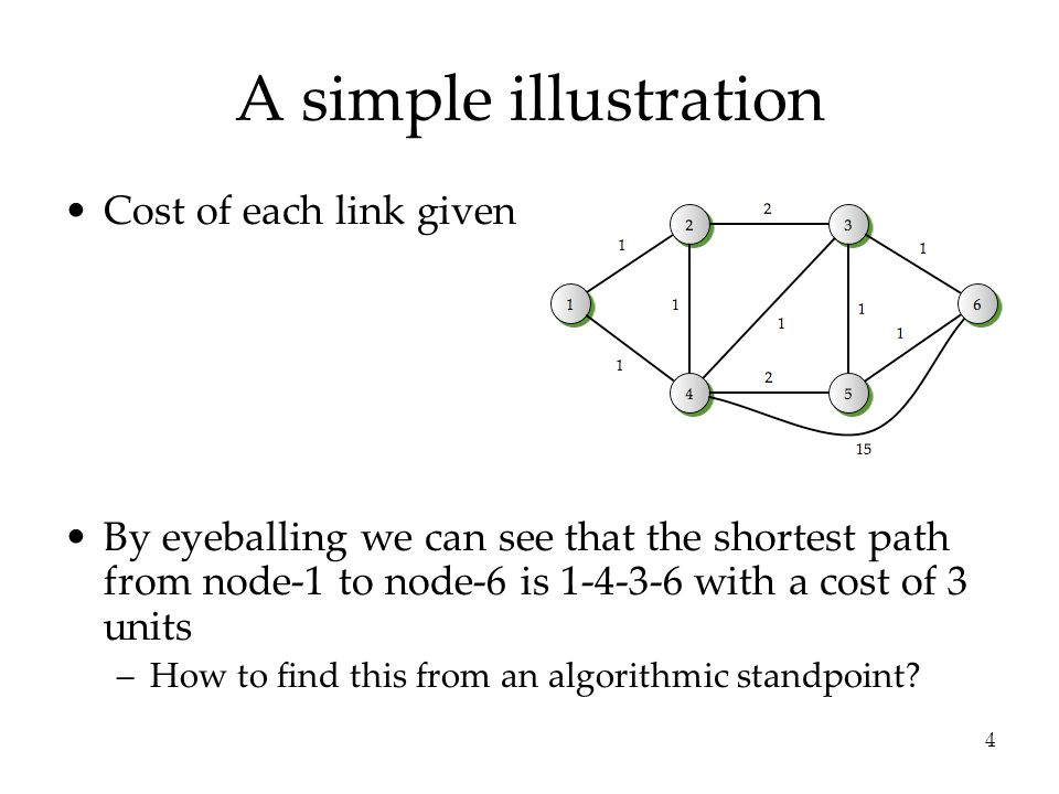 4 A simple illustration Cost of each link given By eyeballing we can see that the shortest path from node-1 to node-6 is 1-4-3-6 with a cost of 3 units –How to find this from an algorithmic standpoint