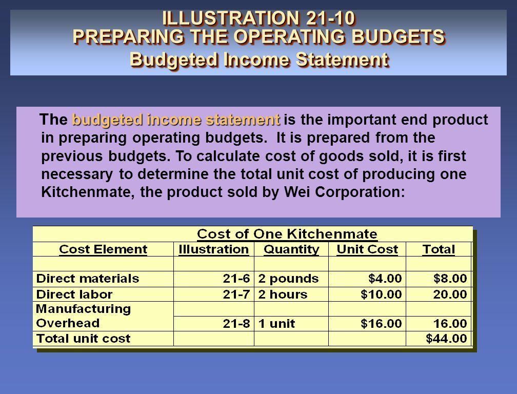 ILLUSTRATION 21-10 PREPARING THE OPERATING BUDGETS Budgeted Income Statement ILLUSTRATION 21-10 PREPARING THE OPERATING BUDGETS Budgeted Income Statem