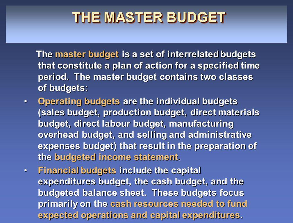 ILLUSTRATION 21-13 PREPARING THE FINANCIAL BUDGETS Cash Budget ILLUSTRATION 21-13 PREPARING THE FINANCIAL BUDGETS Cash Budget The cash budget shows anticipated cash flows.