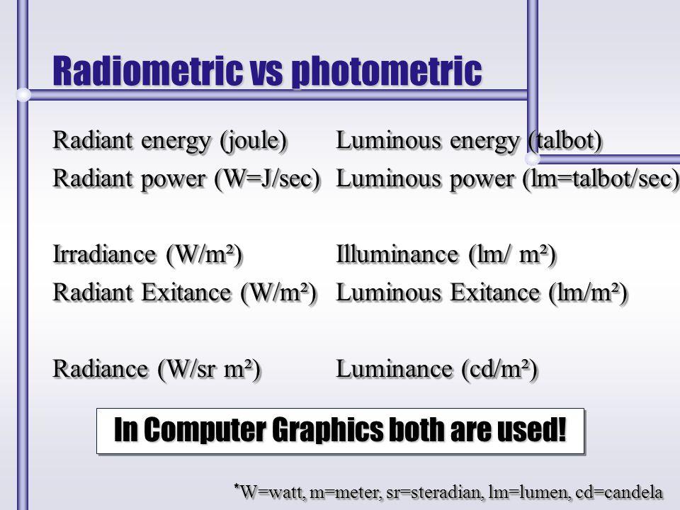 Radiometric vs photometric Radiant energy (joule) Radiant power (W=J/sec) Irradiance (W/m²) Radiant Exitance (W/m²) Radiance (W/sr m²) Radiant energy